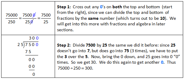Why do we learn prime factorization