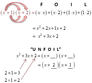 Solving Quadratics by Factoring and Completing the Square – She