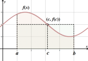 Definite Integration - She s Math on evaluate indefinite integral with an e, evaluate the power, evaluate the limit,